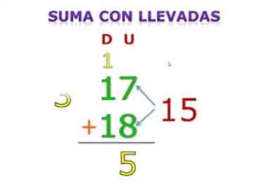 sumas y restas para niños de primer grado de dos cifras