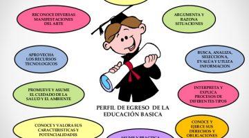 perfil de egreso de primaria
