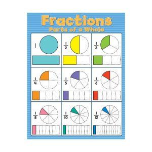 tarjetas de fracciones para imprimir