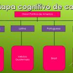 Mapas cognitivos de cajas