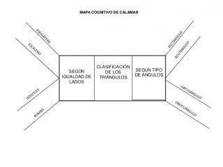 mapa de calamar