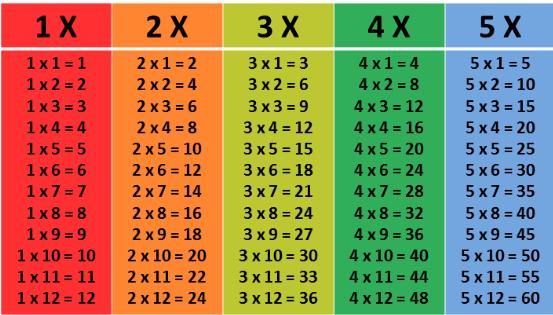 loteria de tablas de multiplicar del 1 al 10 para imprimir