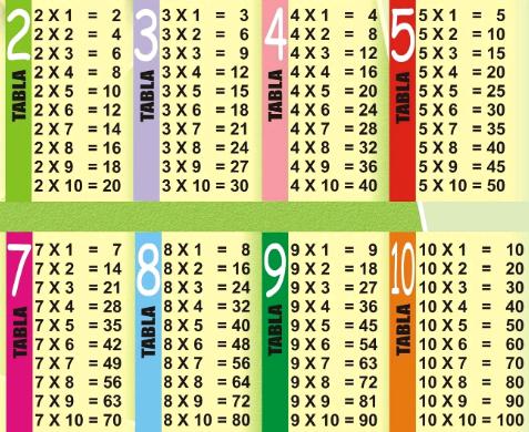 lotería de tablas de multiplicar del 2 al 9 para imprimir