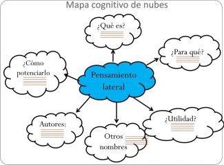 mapa cognitivo de nubes