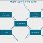 Mapa cognitivo de panal