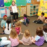 Campos formativos de preescolar